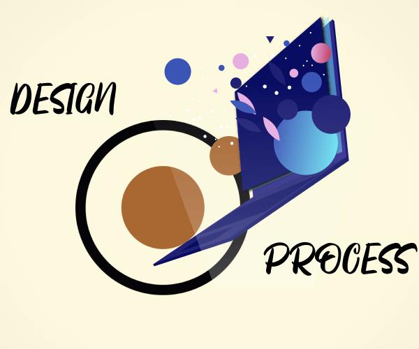 Il Design Process per la progettazione di siti web