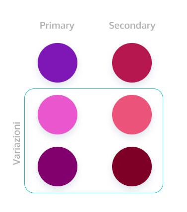 Esempio di color palette