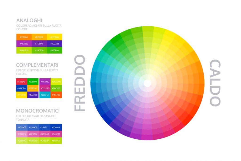 Teoria dei colori - Colori monocromatici, analoghi e complemetari